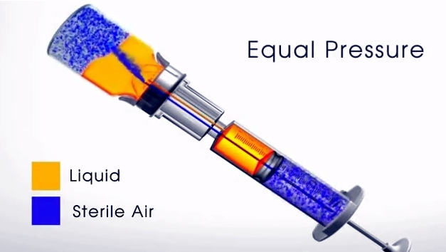 Equashield's pressure equalizer simplifies the preparation and administration of hazardous medications.