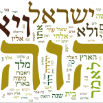 A word cloud of the Hebrew Bible. (Wiki Commons)
