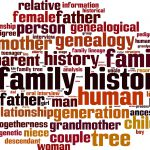 lineage, family history, word cloud