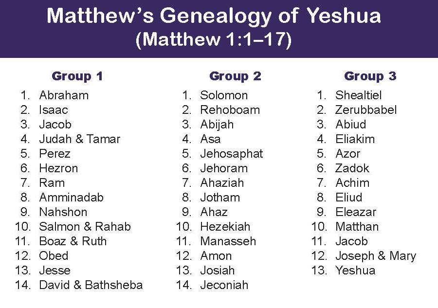 matthew's genaology